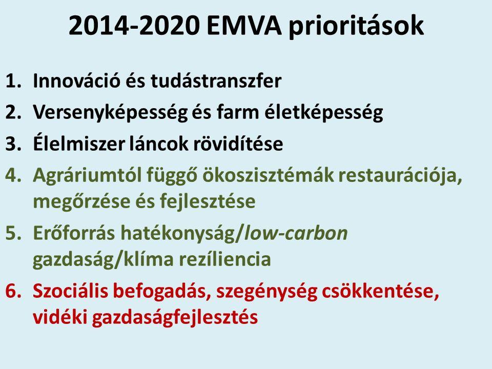 2014-2020 EMVA prioritások 1.Innováció és tudástranszfer 2.Versenyképesség és farm életképesség 3.Élelmiszer láncok rövidítése 4.Agráriumtól függő ökoszisztémák restaurációja, megőrzése és fejlesztése 5.Erőforrás hatékonyság/low-carbon gazdaság/klíma rezíliencia 6.Szociális befogadás, szegénység csökkentése, vidéki gazdaságfejlesztés