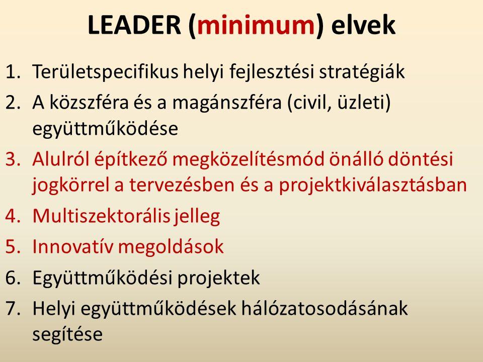 LEADER (minimum) elvek 1.Területspecifikus helyi fejlesztési stratégiák 2.A közszféra és a magánszféra (civil, üzleti) együttműködése 3.Alulról építkező megközelítésmód önálló döntési jogkörrel a tervezésben és a projektkiválasztásban 4.Multiszektorális jelleg 5.Innovatív megoldások 6.Együttműködési projektek 7.Helyi együttműködések hálózatosodásának segítése