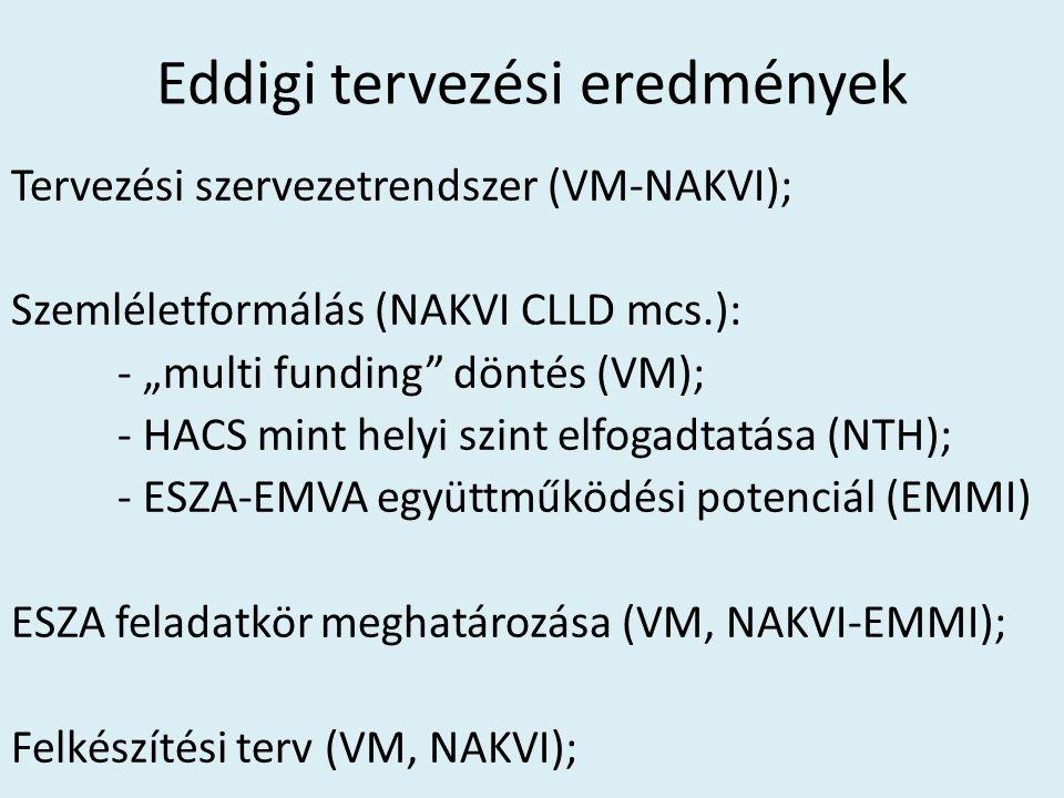 """Eddigi tervezési eredmények Tervezési szervezetrendszer (VM-NAKVI); Szemléletformálás (NAKVI CLLD mcs.): - """"multi funding döntés (VM); - HACS mint helyi szint elfogadtatása (NTH); - ESZA-EMVA együttműködési potenciál (EMMI) ESZA feladatkör meghatározása (VM, NAKVI-EMMI); Felkészítési terv (VM, NAKVI);"""