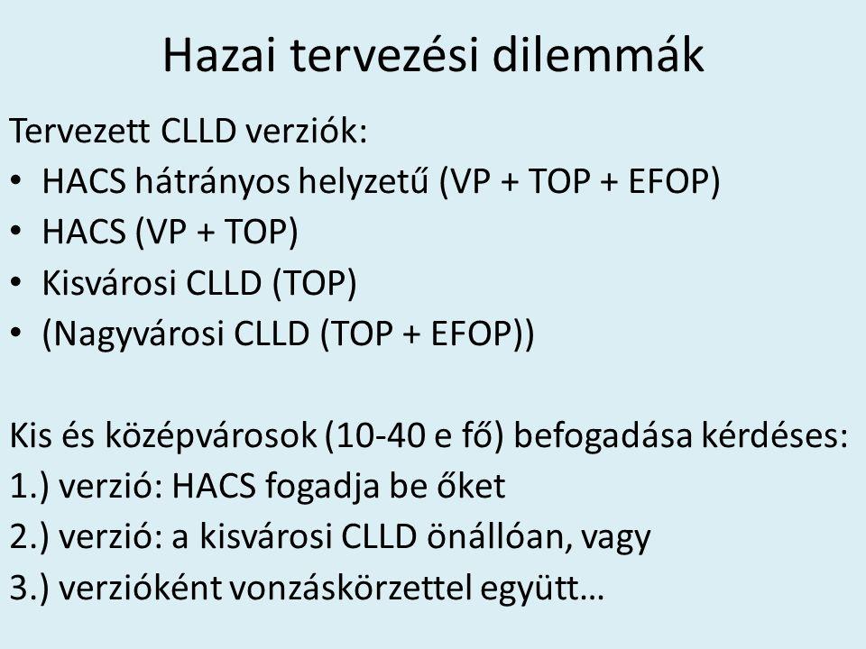 Hazai tervezési dilemmák Tervezett CLLD verziók: HACS hátrányos helyzetű (VP + TOP + EFOP) HACS (VP + TOP) Kisvárosi CLLD (TOP) (Nagyvárosi CLLD (TOP + EFOP)) Kis és középvárosok (10-40 e fő) befogadása kérdéses: 1.) verzió: HACS fogadja be őket 2.) verzió: a kisvárosi CLLD önállóan, vagy 3.) verzióként vonzáskörzettel együtt…
