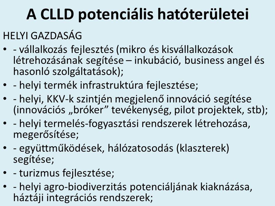 """A CLLD potenciális hatóterületei HELYI GAZDASÁG - vállalkozás fejlesztés (mikro és kisvállalkozások létrehozásának segítése – inkubáció, business angel és hasonló szolgáltatások); - helyi termék infrastruktúra fejlesztése; - helyi, KKV-k szintjén megjelenő innováció segítése (innovációs """"bróker tevékenység, pilot projektek, stb); - helyi termelés-fogyasztási rendszerek létrehozása, megerősítése; - együttműködések, hálózatosodás (klaszterek) segítése; - turizmus fejlesztése; - helyi agro-biodiverzitás potenciáljának kiaknázása, háztáji integrációs rendszerek;"""