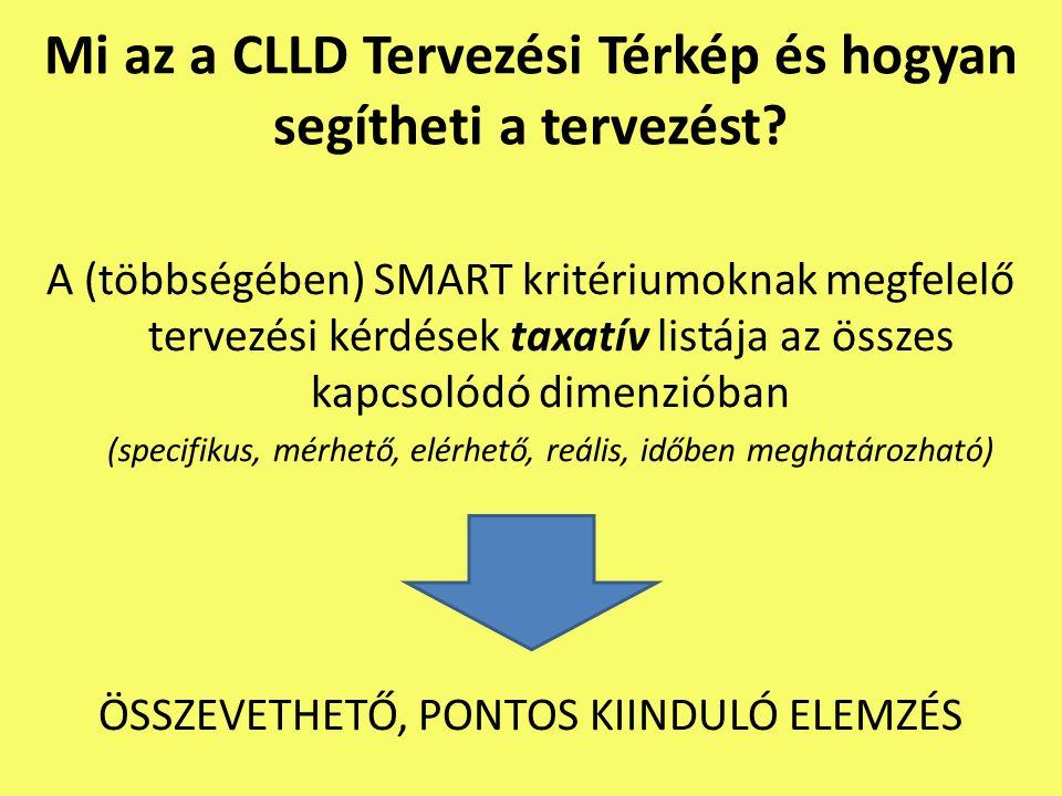 Mi az a CLLD Tervezési Térkép és hogyan segítheti a tervezést? A (többségében) SMART kritériumoknak megfelelő tervezési kérdések taxatív listája az ös
