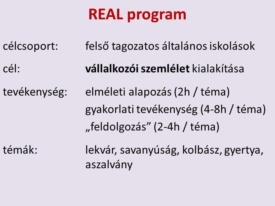 """REAL program célcsoport: felső tagozatos általános iskolások cél:vállalkozói szemlélet kialakítása tevékenység:elméleti alapozás (2h / téma) gyakorlati tevékenység (4-8h / téma) """"feldolgozás (2-4h / téma) témák:lekvár, savanyúság, kolbász, gyertya, aszalvány"""
