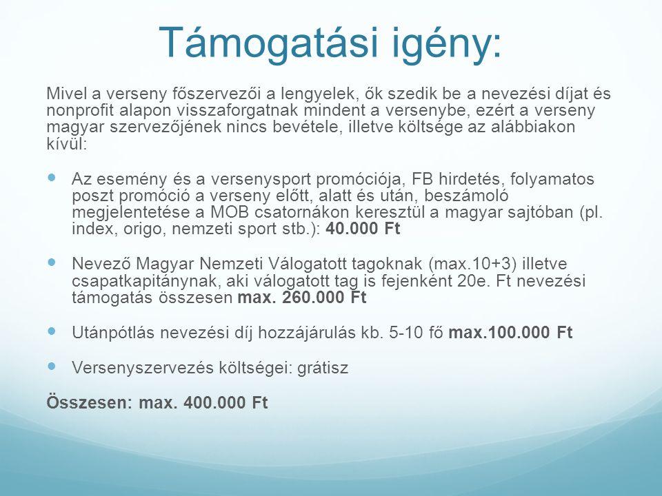 Támogatási igény: Mivel a verseny főszervezői a lengyelek, ők szedik be a nevezési díjat és nonprofit alapon visszaforgatnak mindent a versenybe, ezért a verseny magyar szervezőjének nincs bevétele, illetve költsége az alábbiakon kívül: Az esemény és a versenysport promóciója, FB hirdetés, folyamatos poszt promóció a verseny előtt, alatt és után, beszámoló megjelentetése a MOB csatornákon keresztül a magyar sajtóban (pl.