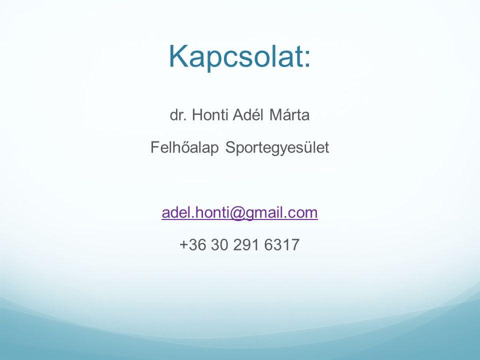 Kapcsolat: dr. Honti Adél Márta Felhőalap Sportegyesület adel.honti@gmail.com +36 30 291 6317