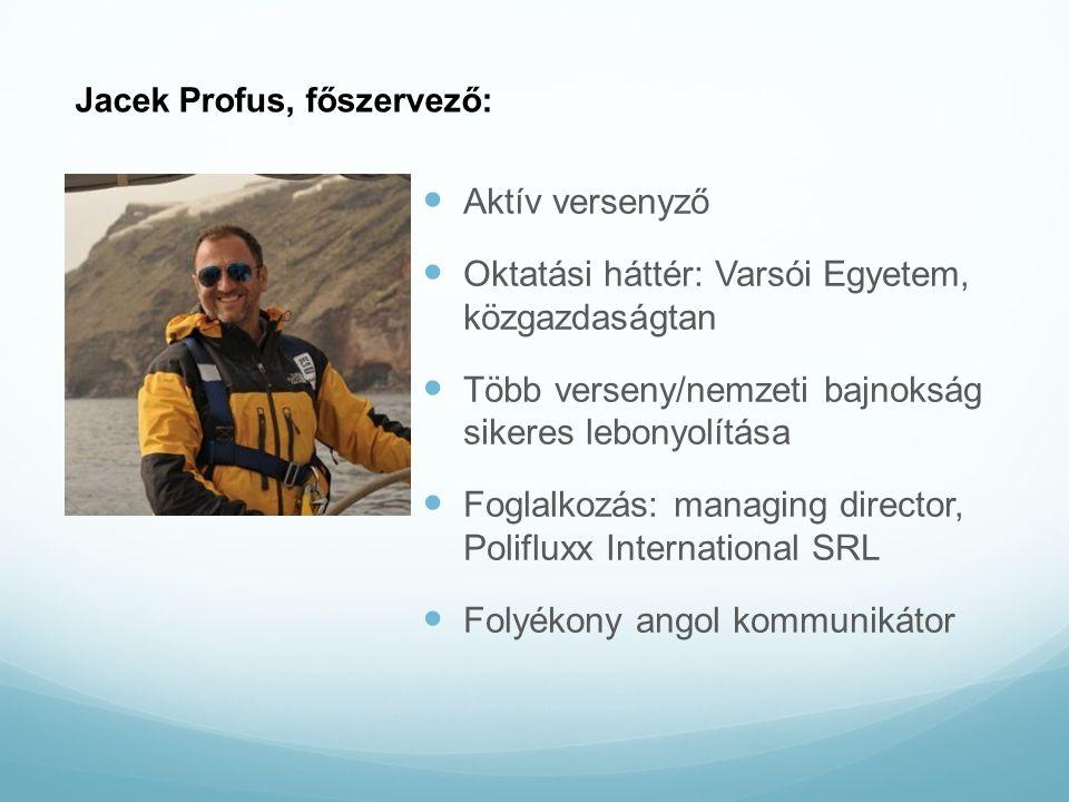 Aktív versenyző Oktatási háttér: Varsói Egyetem, közgazdaságtan Több verseny/nemzeti bajnokság sikeres lebonyolítása Foglalkozás: managing director, Polifluxx International SRL Folyékony angol kommunikátor Jacek Profus, főszervező: