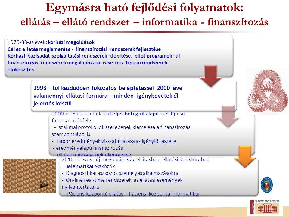 Egymásra ható fejlődési folyamatok: ellátás – ellátó rendszer – informatika - finanszírozás 1970-80-as évek: kórházi megoldások Cél az ellátás megismerése - finanszírozási rendszerek fejlesztése Kórházi bázisadat-szolgáltatási rendszerek kiépítése, pilot programok ; új finanszírozási rendszerek megalapozása: case-mix típusú rendszerek előkészítés 1993 – tól kezdődően fokozatos beléptetéssel 2000 éve valamennyi ellátási formára - minden igénybevételről jelentés készül 2000-es évek: elindulás a teljes beteg-út alapú eset-típusú finanszírozás felé - szakmai protokollok szerepének kiemelése a finanszírozás szempontjából is - Labor eredmények visszajuttatása az igénylő részére - eredményalapú finanszírozás - ellátás minőségének ellenőrzése 2010-es évek : új megoldások az ellátásban, ellátási struktúrában - Telematikai eszközök - Diagnosztikai eszközök személyes alkalmazásokra - On-line real-time rendszerek az ellátási események nyilvántartására - Páciens-központú ellátás - Páciens- központú informatikai