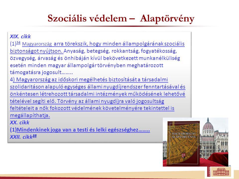 Szociális védelem – Alaptörvény XIX.