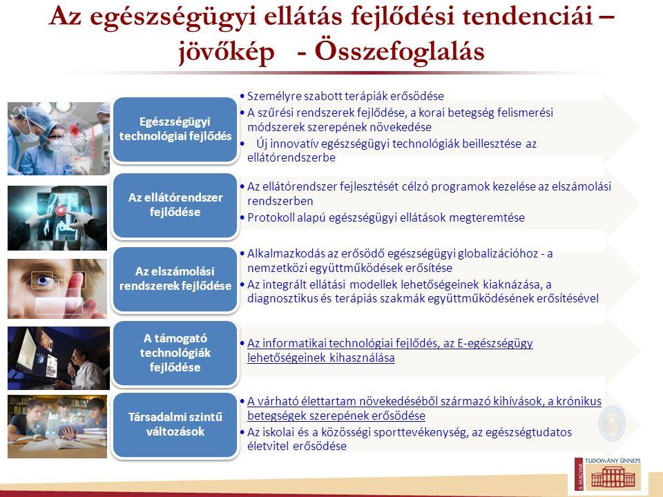 Az egészségügyi ellátás fejlődési tendenciái – jövőkép - Összefoglalás Személyre szabott terápiák erősödése A szűrési rendszerek fejlődése, a korai betegség felismerési módszerek szerepének növekedése Új innovatív egészségügyi technológiák beillesztése az ellátórendszerbe Egészségügyi technológiai fejlődés Az ellátórendszer fejlesztését célzó programok kezelése az elszámolási rendszerben Protokoll alapú egészségügyi ellátások megteremtése Az ellátórendszer fejlődése Alkalmazkodás az erősödő egészségügyi globalizációhoz - a nemzetközi együttműködések erősítése Az integrált ellátási modellek lehetőségeinek kiaknázása, a diagnosztikus és terápiás szakmák együttműködésének erősítésével Az elszámolási rendszerek fejlődése Az informatikai technológiai fejlődés, az E-egészségügy lehetőségeinek kihasználása A támogató technológiák fejlődése A várható élettartam növekedéséből származó kihívások, a krónikus betegségek szerepének erősödése Az iskolai és a közösségi sporttevékenység, az egészségtudatos életvitel erősödése Társadalmi szintű változások