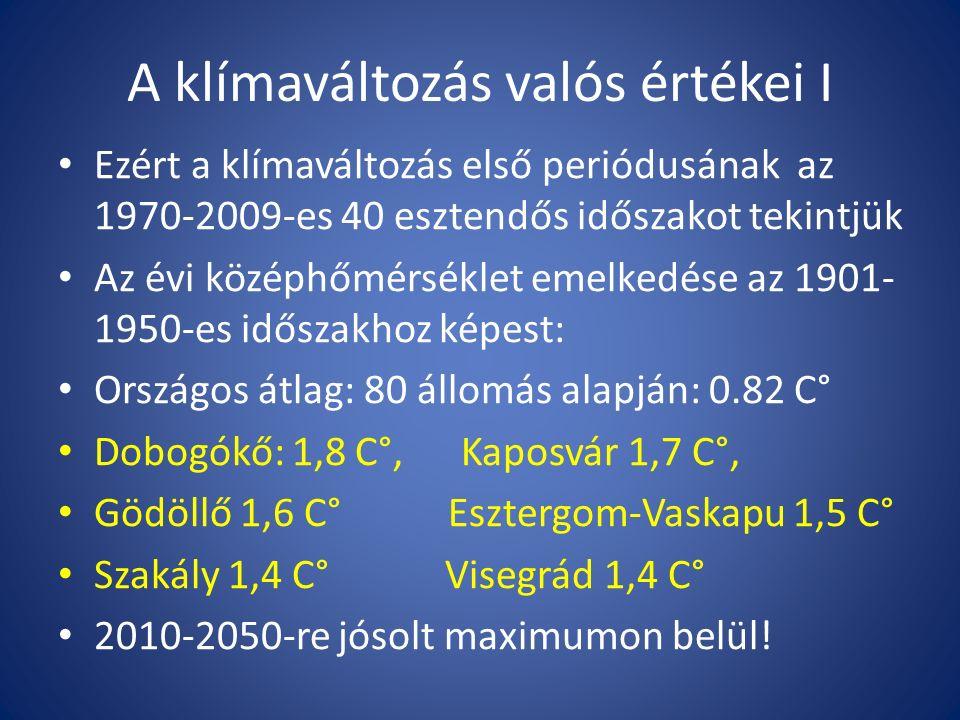 A klímaváltozás valós értékei I Ezért a klímaváltozás első periódusának az 1970-2009-es 40 esztendős időszakot tekintjük Az évi középhőmérséklet emelkedése az 1901- 1950-es időszakhoz képest: Országos átlag: 80 állomás alapján: 0.82 C° Dobogókő: 1,8 C°, Kaposvár 1,7 C°, Gödöllő 1,6 C° Esztergom-Vaskapu 1,5 C° Szakály 1,4 C° Visegrád 1,4 C° 2010-2050-re jósolt maximumon belül!