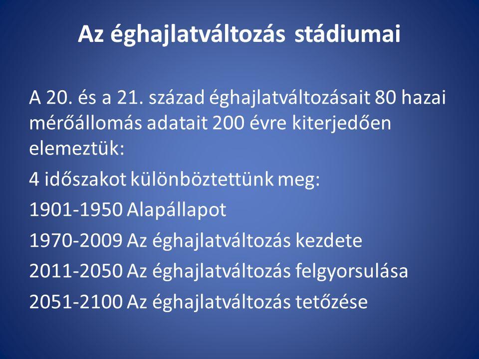 Az éghajlatváltozás stádiumai A 20. és a 21.