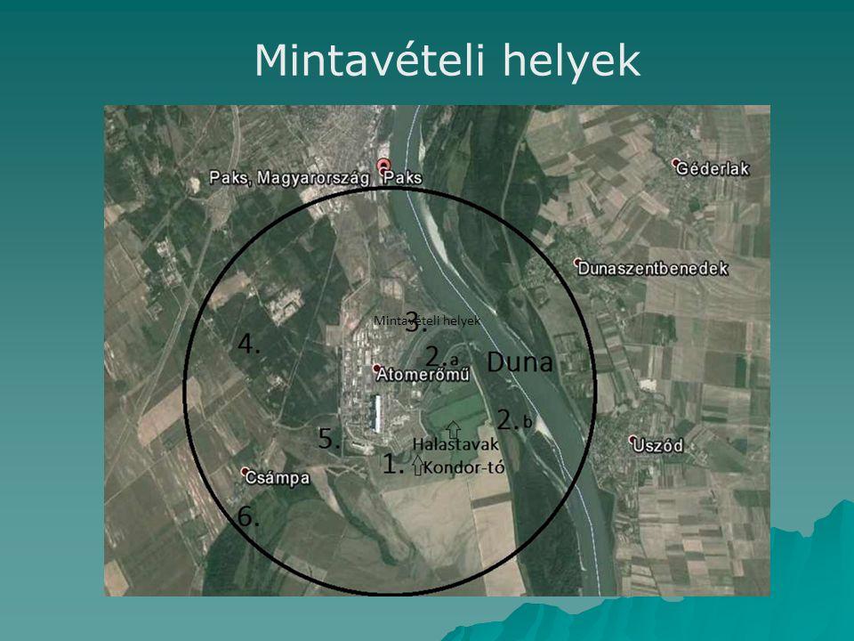 Éghajlatváltozás Magyarországon II Csapadék: Az évi összeg jelentősen csökken Eloszlása előnytelenül változik: a nyári-téli félév 60-40%-os aránya az 50-50 %-ra közelít.