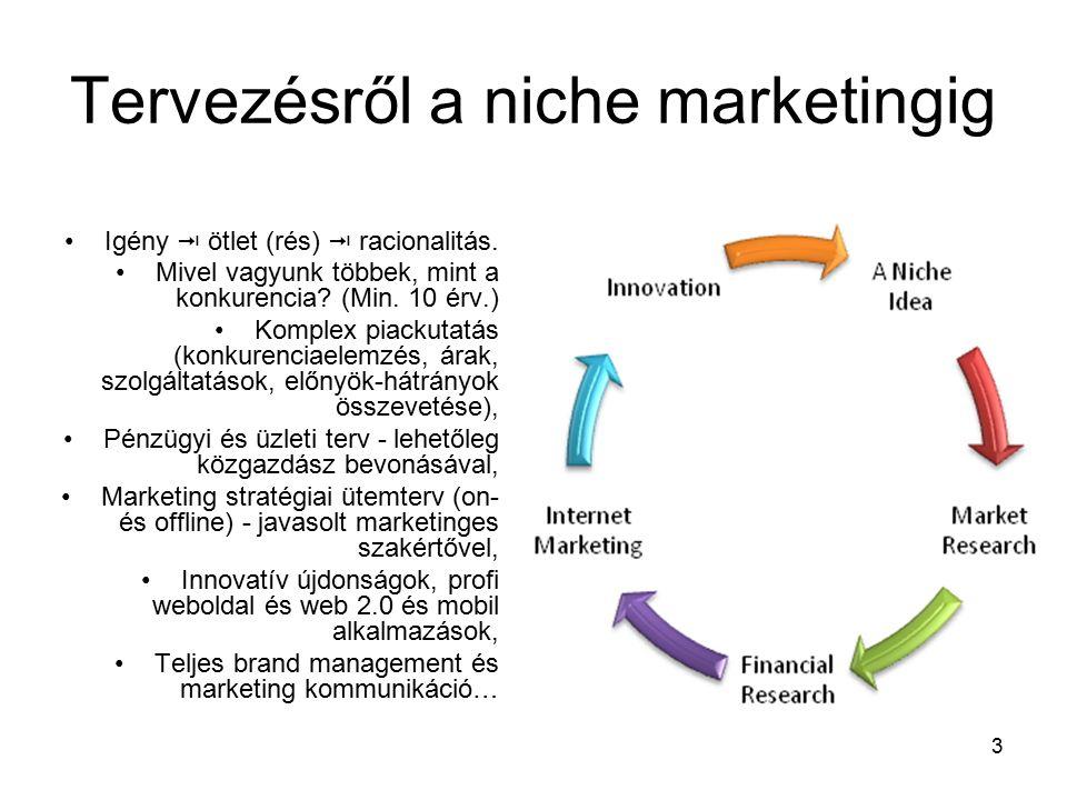 3 Tervezésről a niche marketingig Igény  ötlet (rés)  racionalitás.