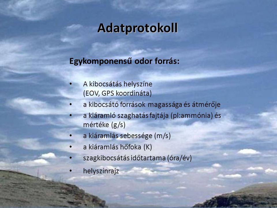 Zavaró szaghatás megállapítása Definíciók Animal unit (AU) Állategység (ÁE) Bűz Bűzanyagok Earthen basin Európai szagegység (OU E )/m3 Szagegység (SZE) Európai viszonyítási szagtömeget (EROM) Hígítási szám Intenzitás Livestock unit (LU) Lagoon Odor factor Odor Unit (OU) Olfaktometria Olfaktometriás mérés Szag Szagintenzitás Szagkoncentráció Szagküszöbérték Számosállat Setback distance Trágyahígulási faktor