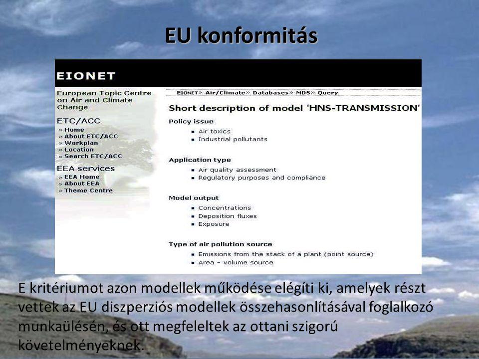 EU konformitás E kritériumot azon modellek működése elégíti ki, amelyek részt vettek az EU diszperziós modellek összehasonlításával foglalkozó munkaülésén, és ott megfeleltek az ottani szigorú követelményeknek.