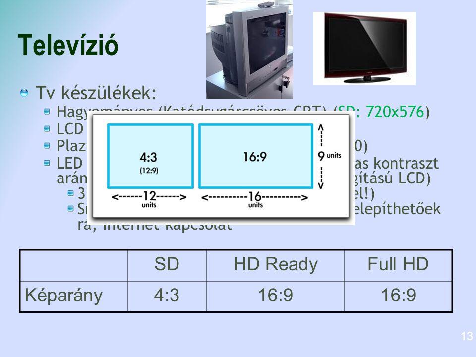 Televízió Tv készülékek: Hagyományos (Katódsugárcsöves,CRT) (SD: 720x576) LCD ( HD Ready: 1376x720, Full HD: 1920x1080) Plazma ( HD Ready: 1024x768, Full HD: 1920x1080) LED TV (Full HD: 1920x1080, vékony, magas kontraszt arány, energiatakarékos) (Led háttér-világítású LCD) 3D tv (3D-s műsor Speciális szemüveggel!) Smart TV: Alkalmazások (Programok) telepíthetőek rá, Internet kapcsolat SDHD ReadyFull HD Képarány4:316:9 13
