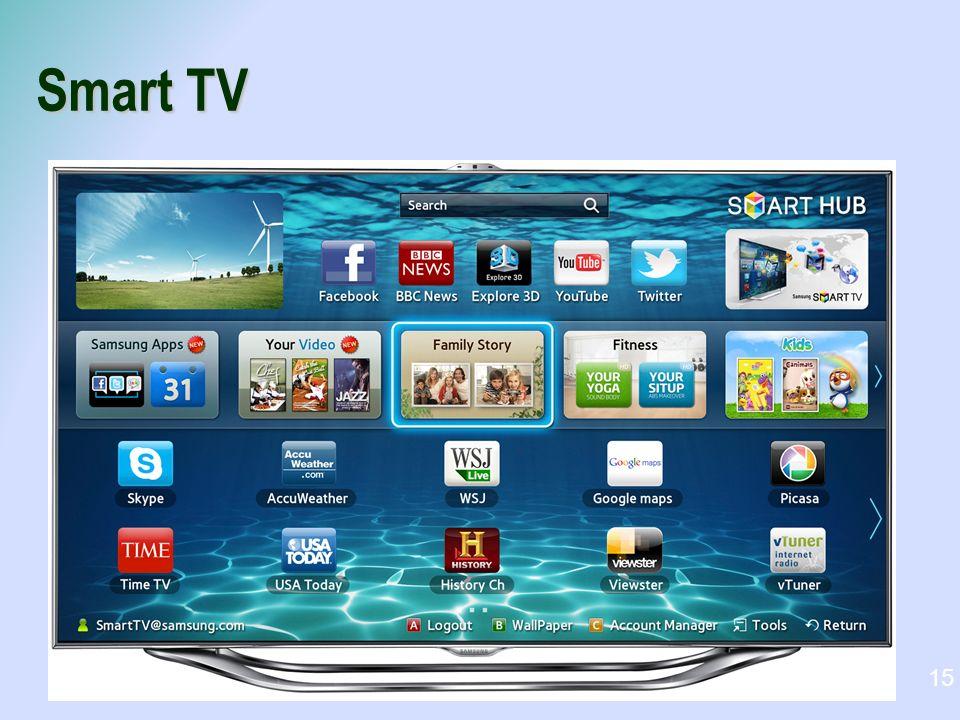 Smart TV 15