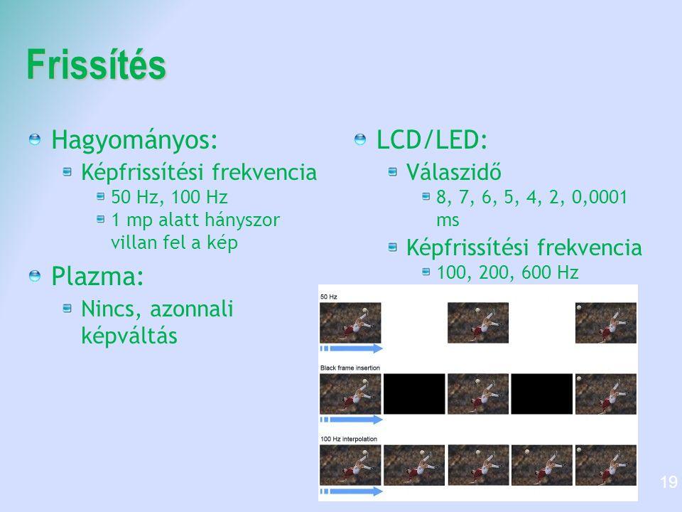 Frissítés Hagyományos: Képfrissítési frekvencia 50 Hz, 100 Hz 1 mp alatt hányszor villan fel a kép Plazma: Nincs, azonnali képváltás LCD/LED: Válaszidő 8, 7, 6, 5, 4, 2, 0,0001 ms Képfrissítési frekvencia 100, 200, 600 Hz 19