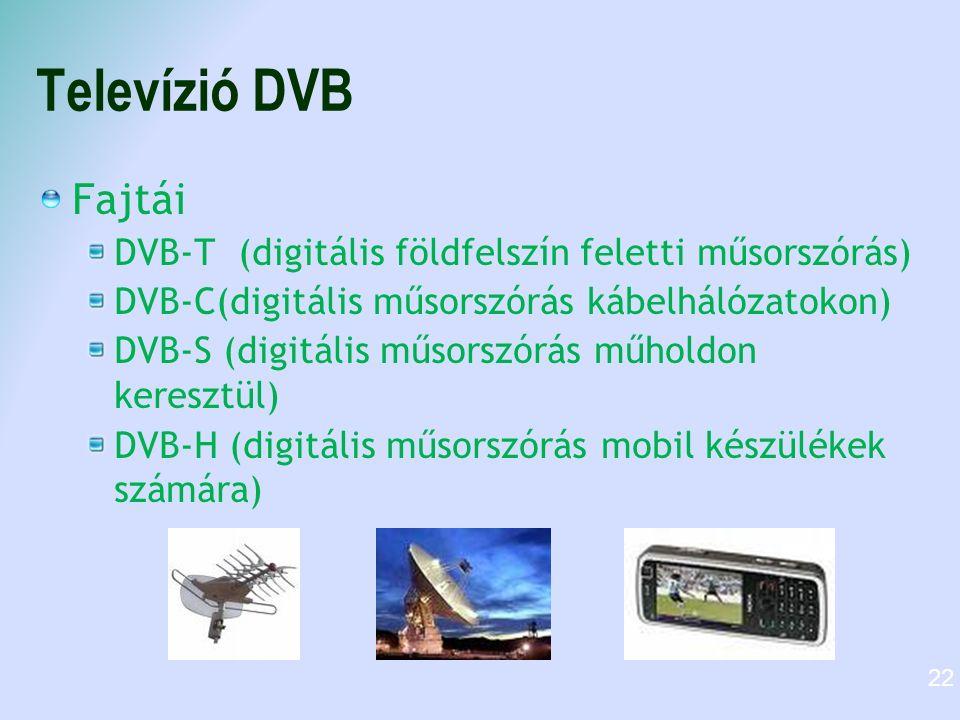 Televízió DVB Fajtái DVB-T (digitális földfelszín feletti műsorszórás) DVB-C(digitális műsorszórás kábelhálózatokon) DVB-S (digitális műsorszórás műholdon keresztül) DVB-H (digitális műsorszórás mobil készülékek számára) 22