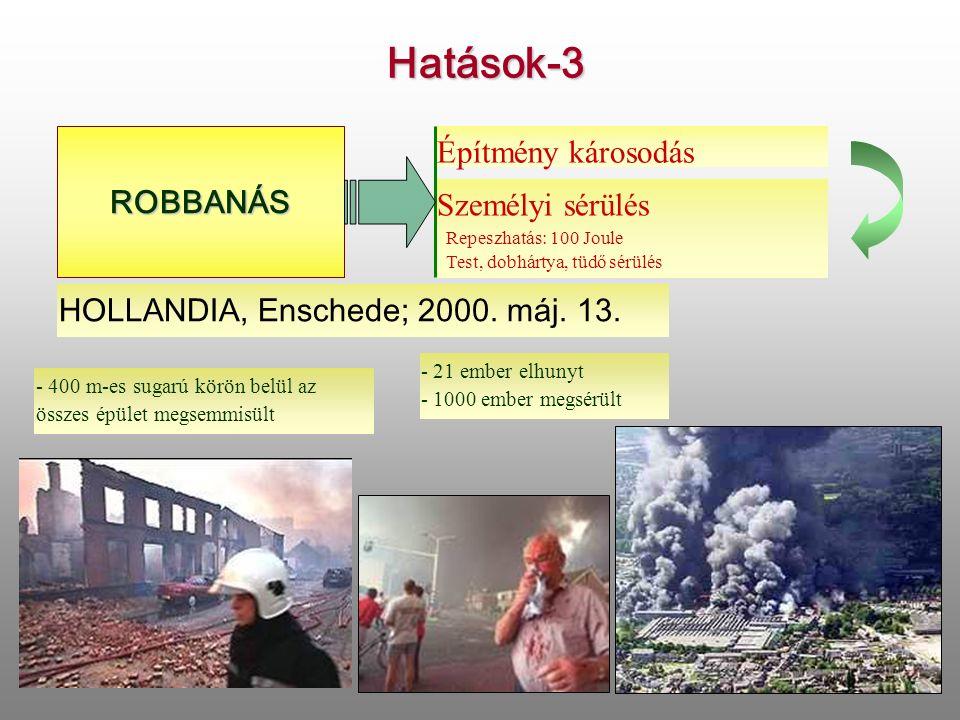 Hatások-3 ROBBANÁS Építmény károsodás Személyi sérülés Repeszhatás: 100 Joule Test, dobhártya, tüdő sérülés HOLLANDIA, Enschede; 2000.