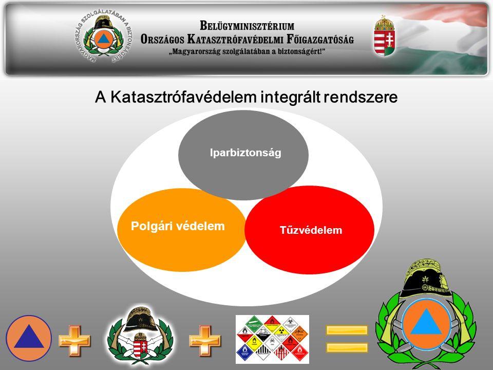 A Katasztrófavédelem integrált rendszere Polgári védelem Tűzvédelem Iparbiztonság