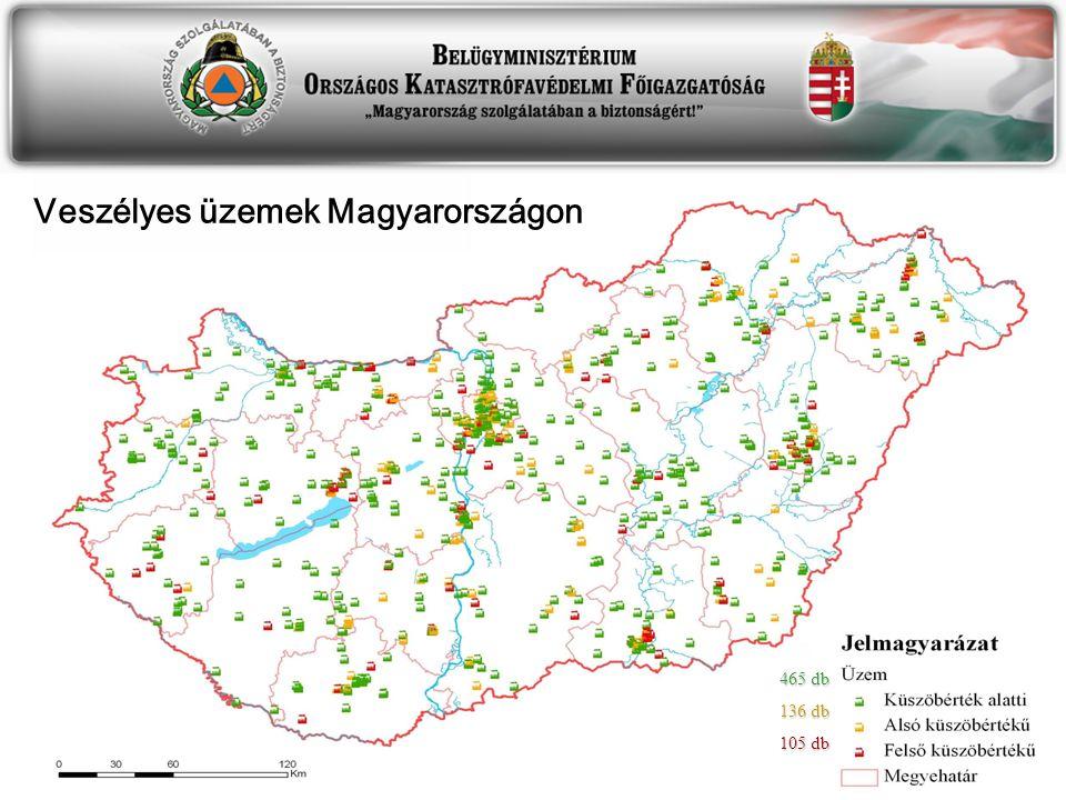 Veszélyes üzemek Magyarországon 465 db 136 db 105 db