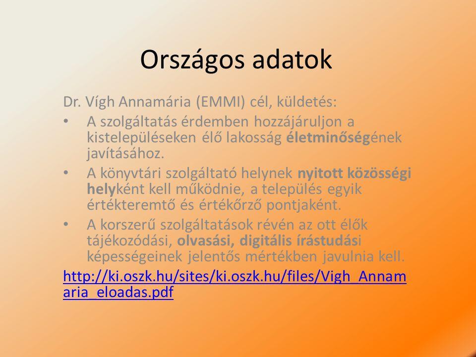 Dr. Vígh Annamária (EMMI) cél, küldetés: A szolgáltatás érdemben hozzájáruljon a kistelepüléseken élő lakosság életminőségének javításához. A könyvtár