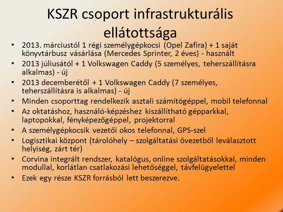KSZR csoport infrastrukturális ellátottsága 2013. márciustól 1 régi személygépkocsi (Opel Zafira) + 1 saját könyvtárbusz vásárlása (Mercedes Sprinter,