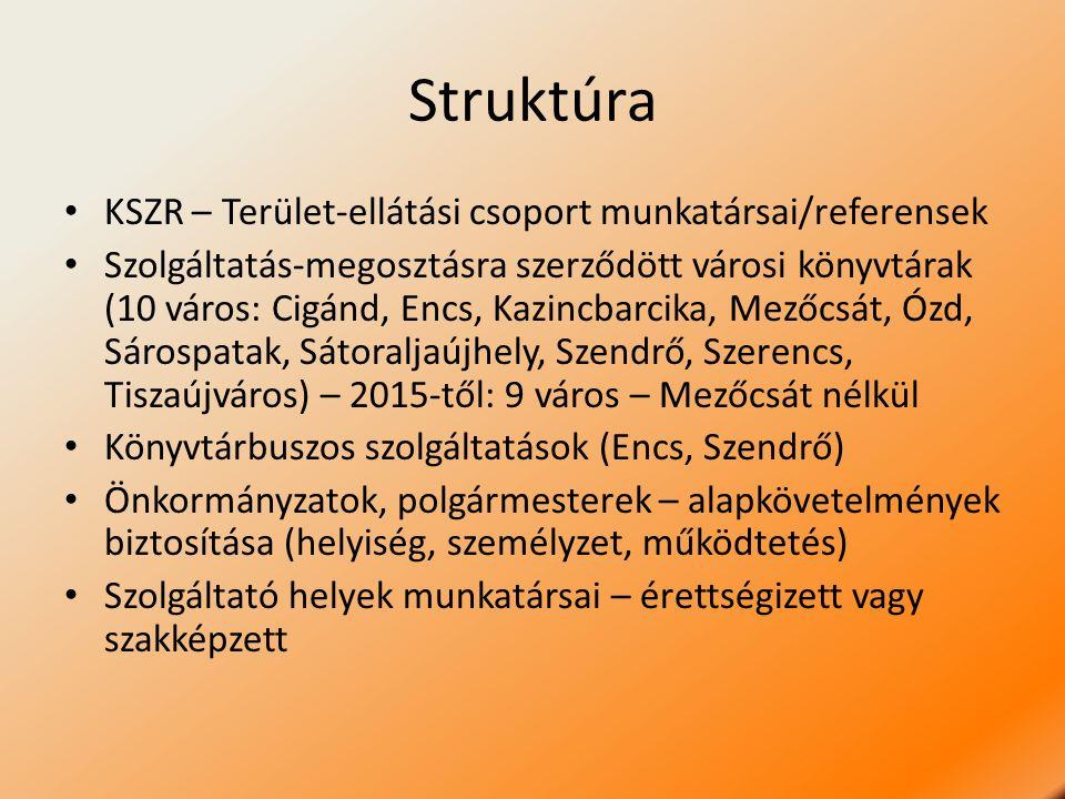 Struktúra KSZR – Terület-ellátási csoport munkatársai/referensek Szolgáltatás-megosztásra szerződött városi könyvtárak (10 város: Cigánd, Encs, Kazinc