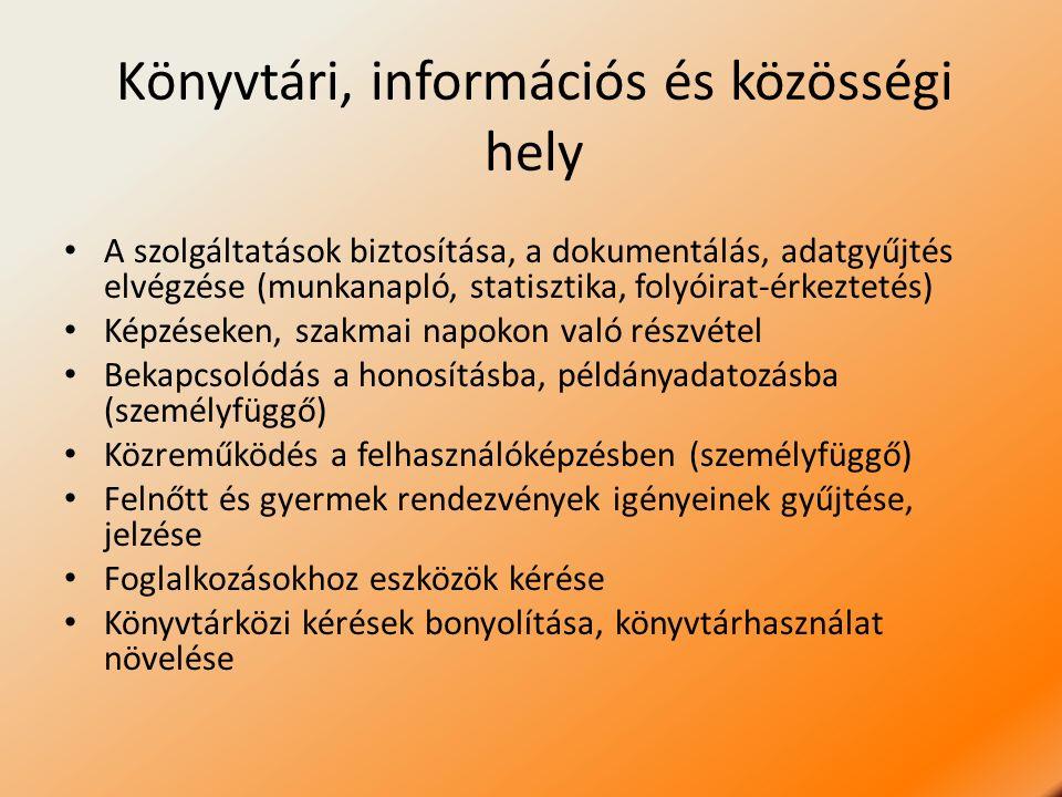 Könyvtári, információs és közösségi hely A szolgáltatások biztosítása, a dokumentálás, adatgyűjtés elvégzése (munkanapló, statisztika, folyóirat-érkeztetés) Képzéseken, szakmai napokon való részvétel Bekapcsolódás a honosításba, példányadatozásba (személyfüggő) Közreműködés a felhasználóképzésben (személyfüggő) Felnőtt és gyermek rendezvények igényeinek gyűjtése, jelzése Foglalkozásokhoz eszközök kérése Könyvtárközi kérések bonyolítása, könyvtárhasználat növelése
