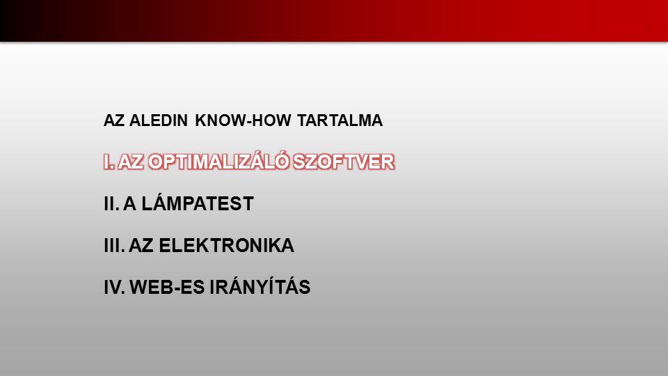 AZ ALEDIN KNOW-HOW TARTALMA II. A LÁMPATEST III. AZ ELEKTRONIKA IV. WEB-ES IRÁNYÍTÁS