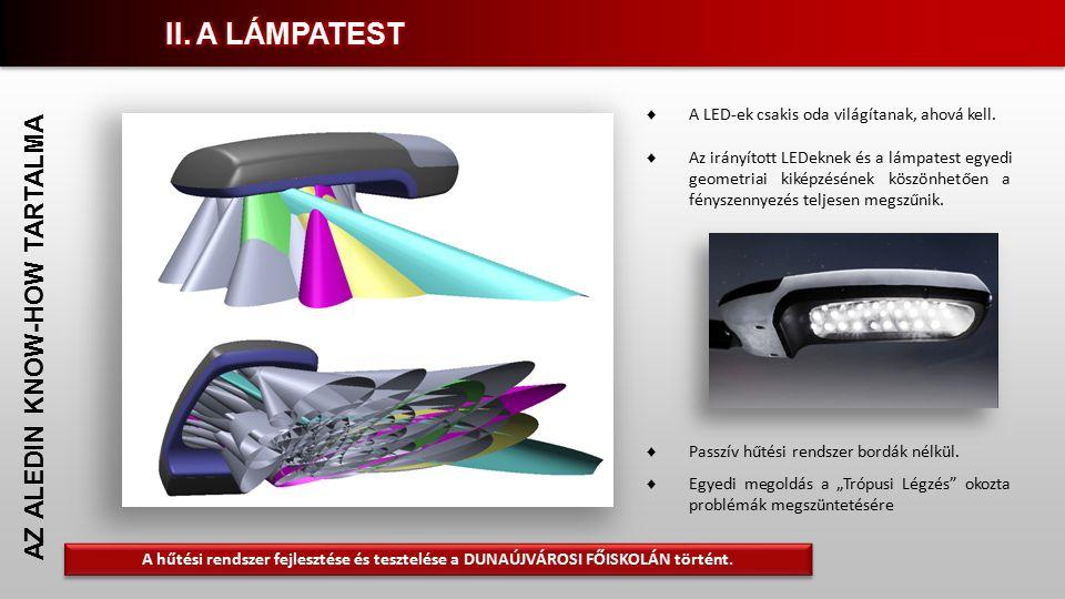 AZ ALEDIN KNOW-HOW TARTALMA ♦ Az irányított LEDeknek és a lámpatest egyedi geometriai kiképzésének köszönhetően a fényszennyezés teljesen megszűnik.