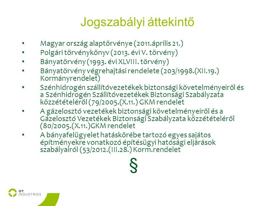 Jogszabályi áttekintő Magyar ország alaptörvénye (2011.április 21.) Polgári törvénykönyv (2013.