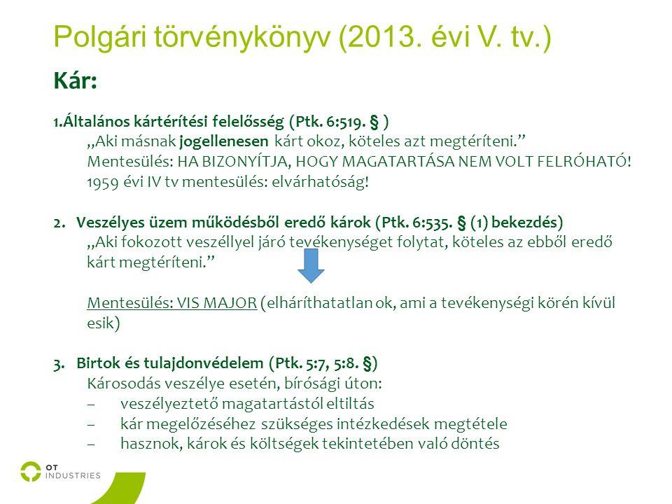 Polgári törvénykönyv (2013. évi V. tv.) Kár: 1.Általános kártérítési felelősség (Ptk.
