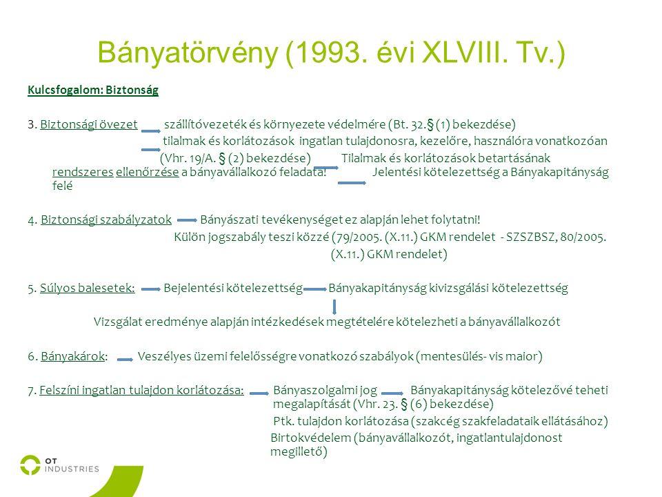 Bányatörvény (1993. évi XLVIII. Tv.) Kulcsfogalom: Biztonság 3.