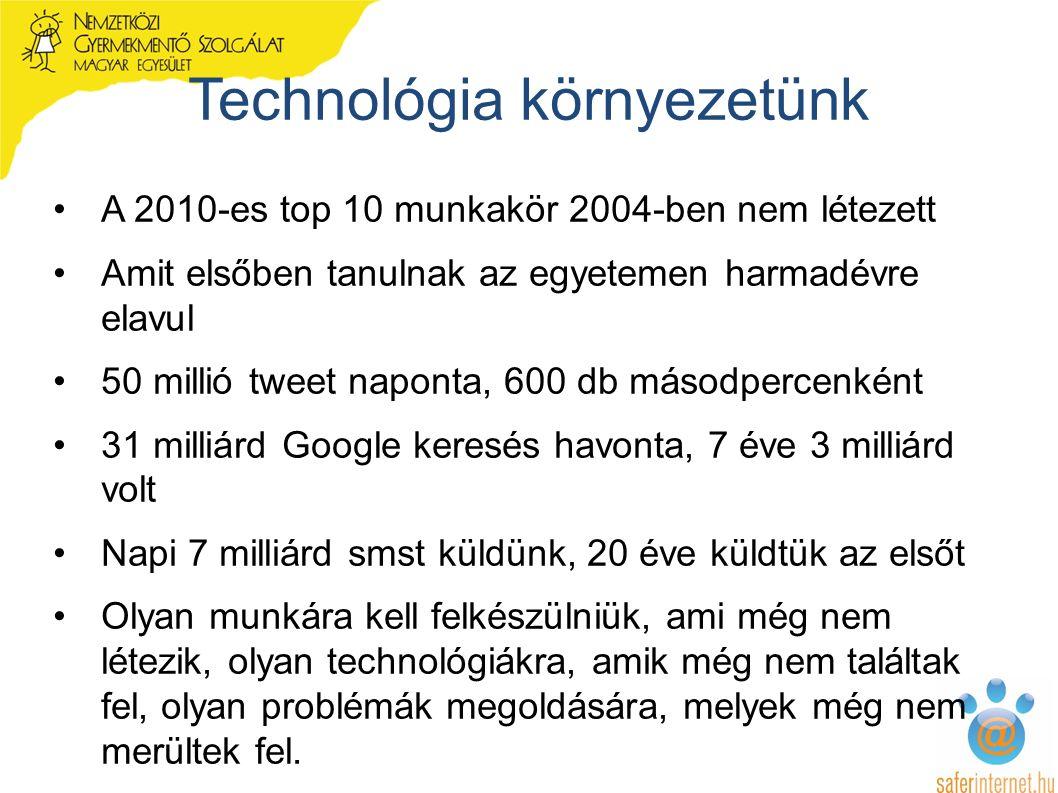 Technológia környezetünk A 2010-es top 10 munkakör 2004-ben nem létezett Amit elsőben tanulnak az egyetemen harmadévre elavul 50 millió tweet naponta, 600 db másodpercenként 31 milliárd Google keresés havonta, 7 éve 3 milliárd volt Napi 7 milliárd smst küldünk, 20 éve küldtük az elsőt Olyan munkára kell felkészülniük, ami még nem létezik, olyan technológiákra, amik még nem találtak fel, olyan problémák megoldására, melyek még nem merültek fel.