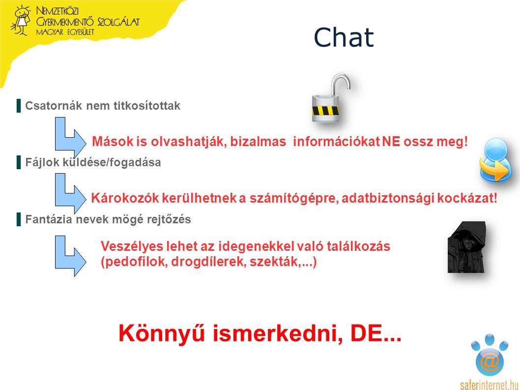 Chat ▌Csatornák nem titkosítottak ▌Fájlok küldése/fogadása ▌Fantázia nevek mögé rejtőzés Mások is olvashatják, bizalmas információkat NE ossz meg.