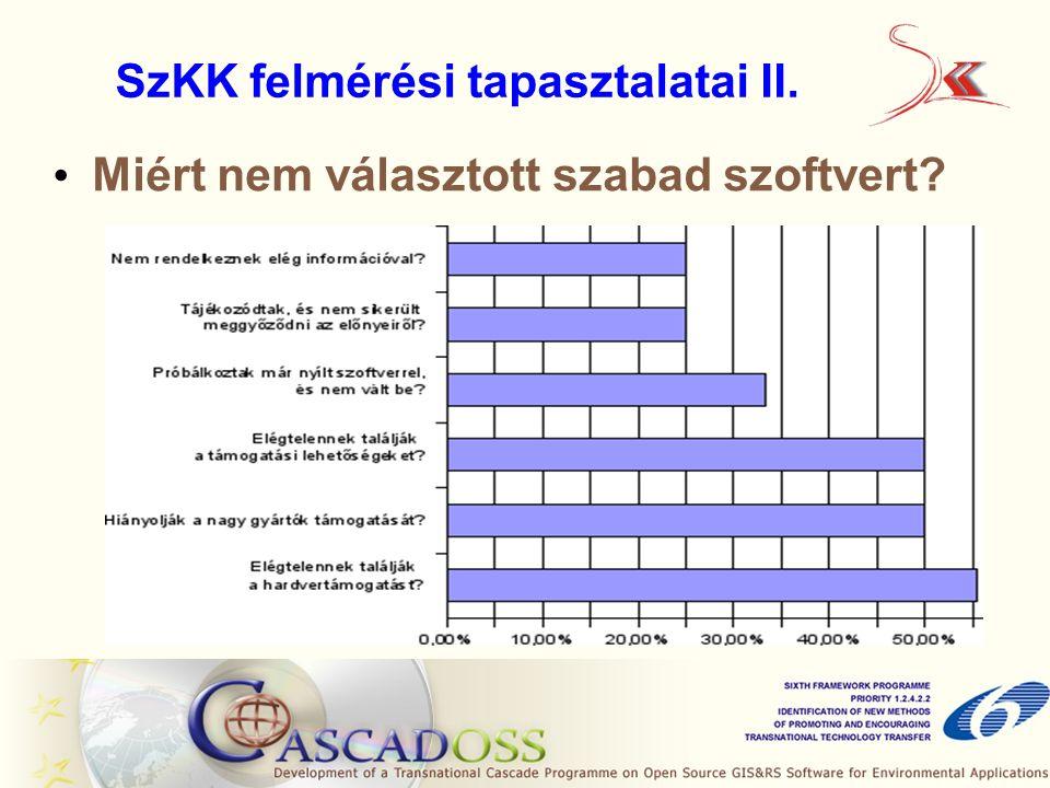 SzKK felmérési tapasztalatai II. Miért nem választott szabad szoftvert