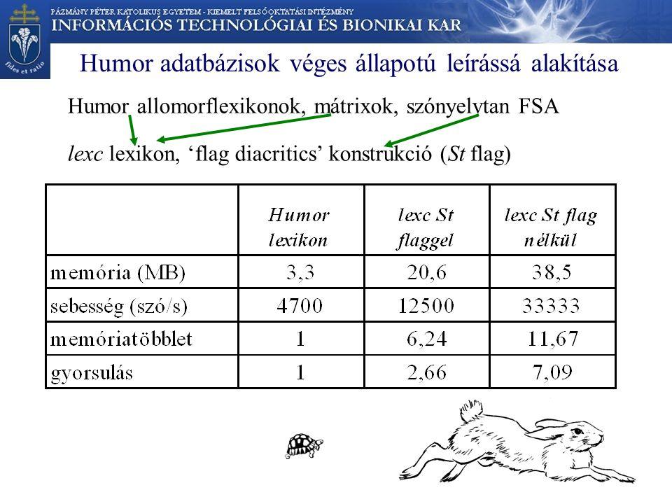 Humor adatbázisok véges állapotú leírássá alakítása Humor allomorflexikonok, mátrixok, szónyelvtan FSA lexc lexikon, 'flag diacritics' konstrukció (St flag)