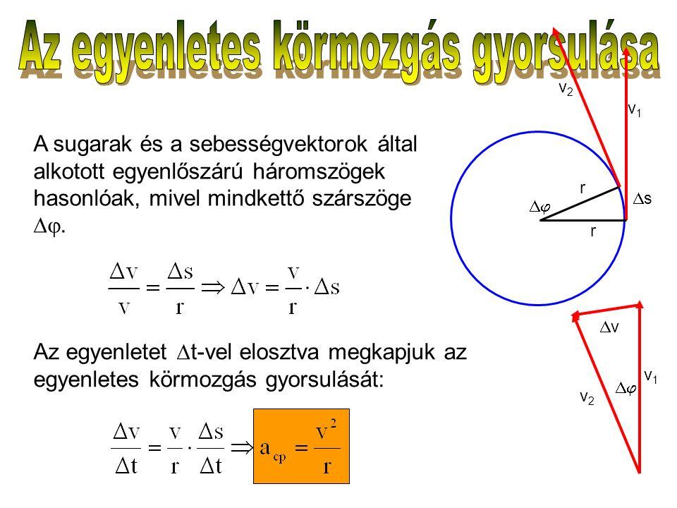   vv v1v1 r v2v2 v1v1 v2v2 r ss A sugarak és a sebességvektorok által alkotott egyenlőszárú háromszögek hasonlóak, mivel mindkettő szárszöge 
