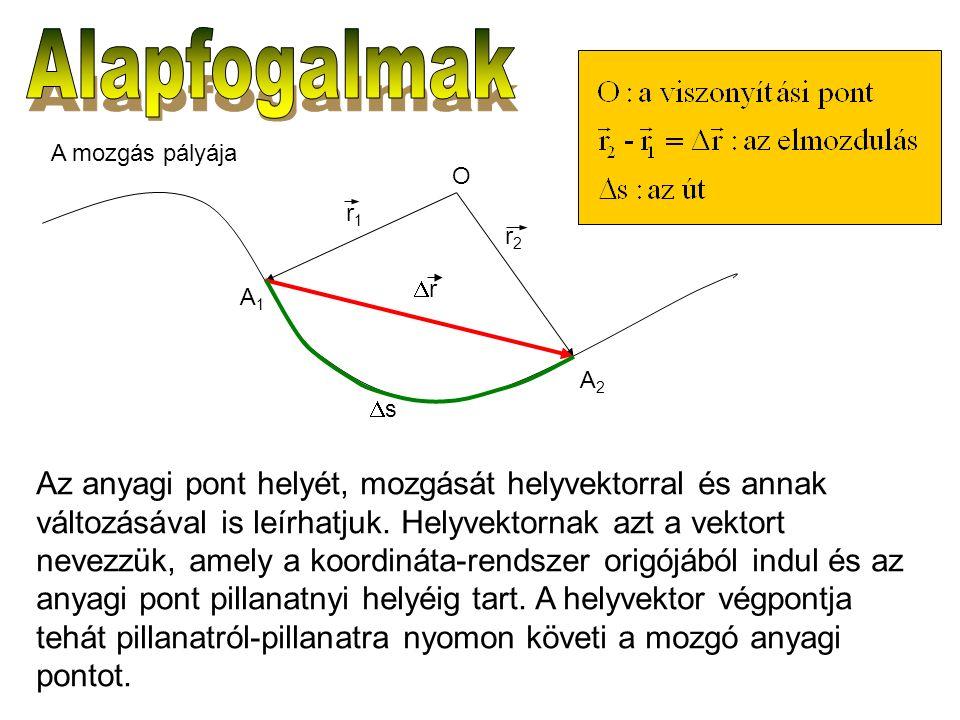 Az egyenletesen változó mozgást végző test út-idő függvényét meghatározó képletet négyzetes úttörvénynek szokás nevezni.