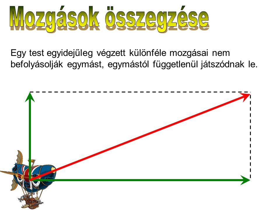 A pálya alakja szerint: Egyenes vonalú mozgások Görbe vonalú mozgások A sebesség változása szerint: Egyenletes mozgás Változó mozgás Az egyenletes körmozgás pályája kör alakú.