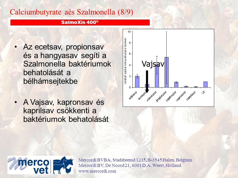 Az ecetsav, propionsav és a hangyasav segíti a Szalmonella baktériumok behatolását a bélhámsejtekbe A Vajsav, kapronsav és kaprilsav csökkenti a baktériumok behatolását Vajsav Calciumbutyrate aés Szalmonella (8/9) SalmoXis 400 ® Mercordi BVBA, Stadsbeemd 1215, B-3545 Halen, Belgium Mercordi BV, De Noord 21, 6001 D.A.