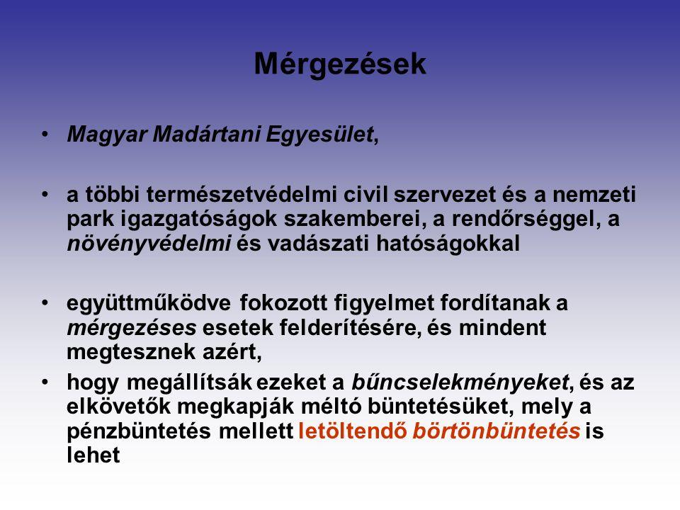 Mérgezések Magyar Madártani Egyesület, a többi természetvédelmi civil szervezet és a nemzeti park igazgatóságok szakemberei, a rendőrséggel, a növényvédelmi és vadászati hatóságokkal együttműködve fokozott figyelmet fordítanak a mérgezéses esetek felderítésére, és mindent megtesznek azért, hogy megállítsák ezeket a bűncselekményeket, és az elkövetők megkapják méltó büntetésüket, mely a pénzbüntetés mellett letöltendő börtönbüntetés is lehet