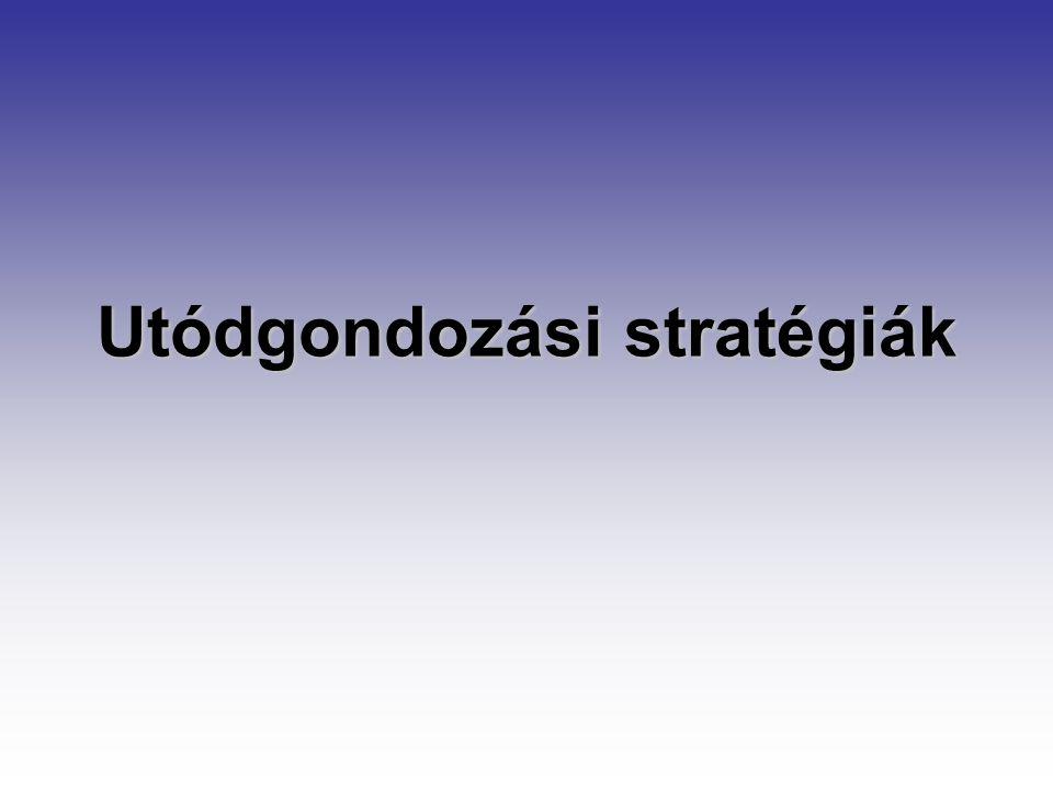 Utódgondozási stratégiák