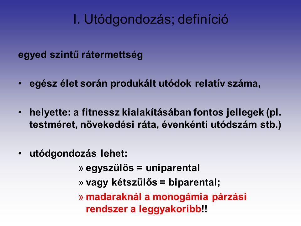 I. Utódgondozás; definíció egyed szintű rátermettség egész élet során produkált utódok relatív száma, helyette: a fitnessz kialakításában fontos jelle