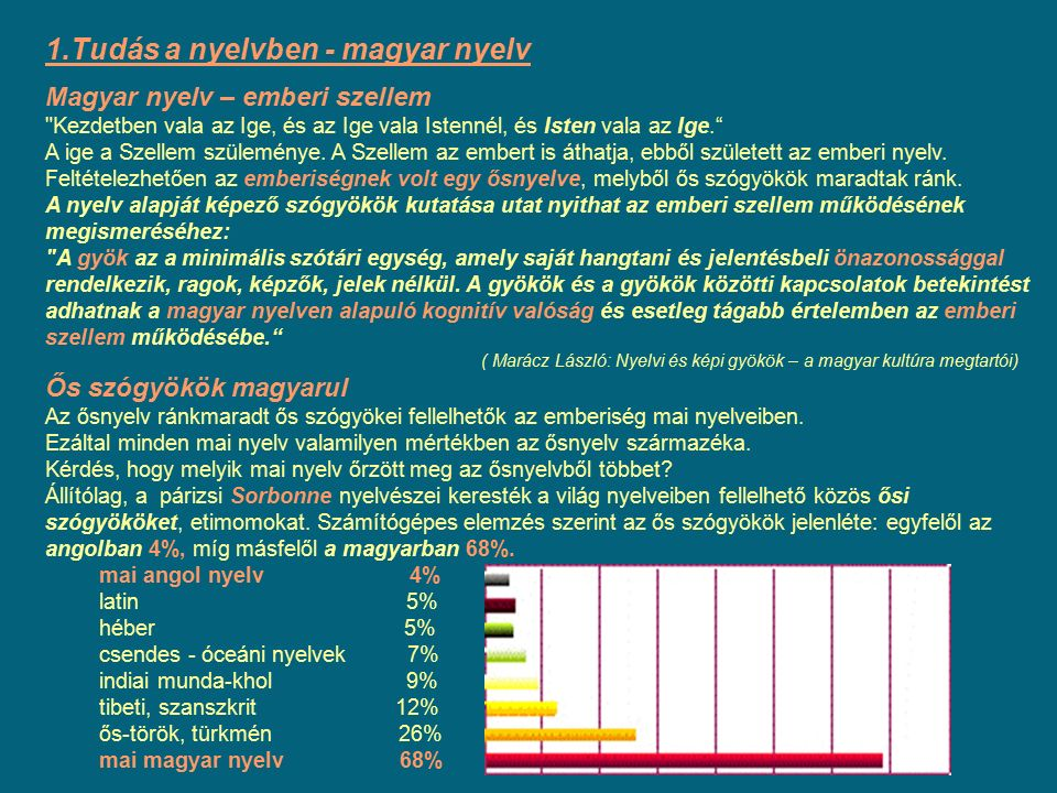 1.Tudás a nyelvben - magyar nyelv Magyar nyelv – emberi szellem
