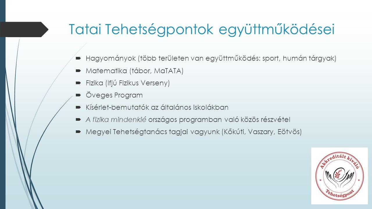 Tatai Tehetségpontok együttműködései  Hagyományok (több területen van együttműködés: sport, humán tárgyak)  Matematika (tábor, MaTATA)  Fizika (Ifj