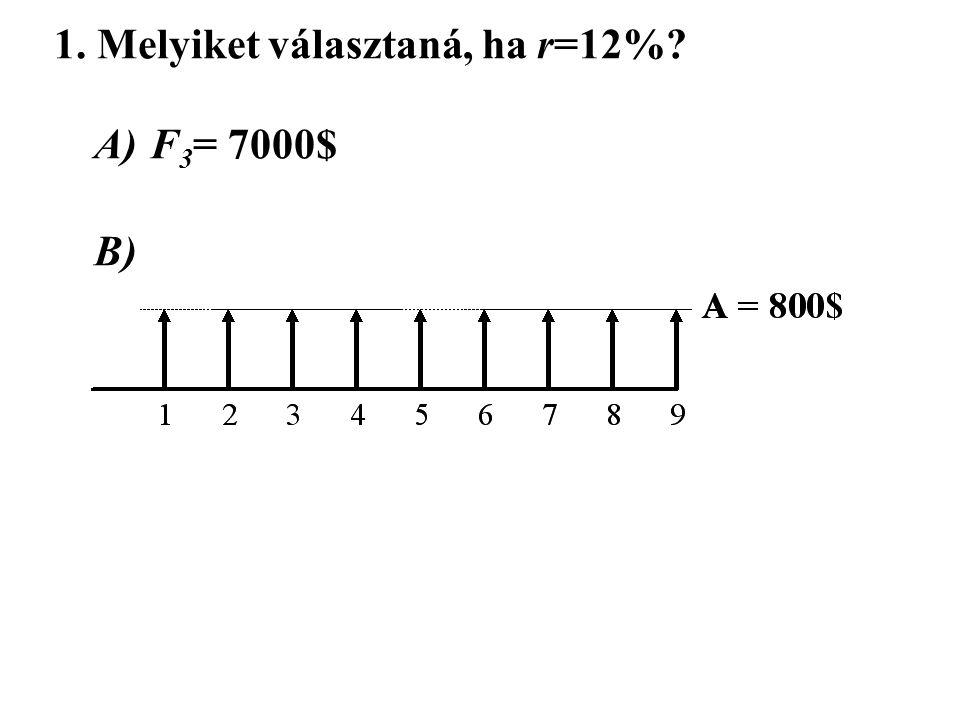 1. Melyiket választaná, ha r=12%? A) F 3 = 7000$ B)