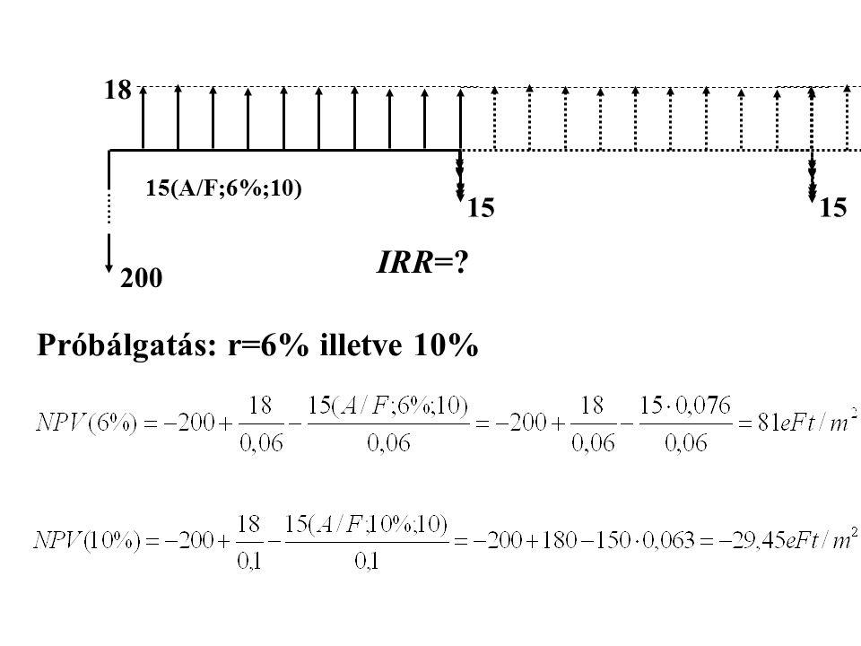 15 18 200 IRR=? Próbálgatás: r=6% illetve 10% 15 15(A/F;6%;10)